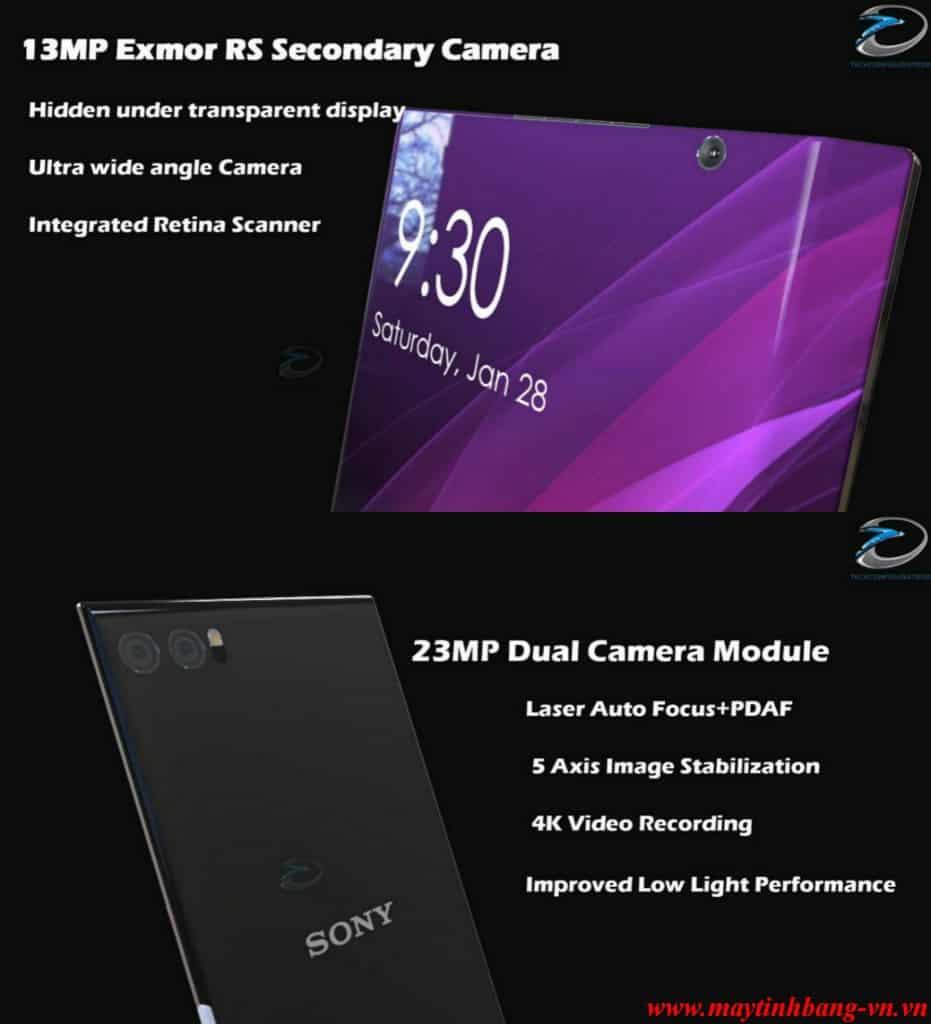 Camera cua Sony Xperia Edge